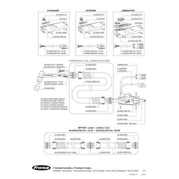 Fronius TTG2200A F/UD/4m/AWI távszabályzós pisztoly - 4.035.709