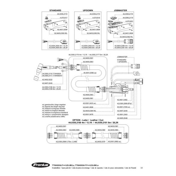 Fronius TTW4000A F++/UD/4m távszabályzós AWI pisztoly - 4.035.778