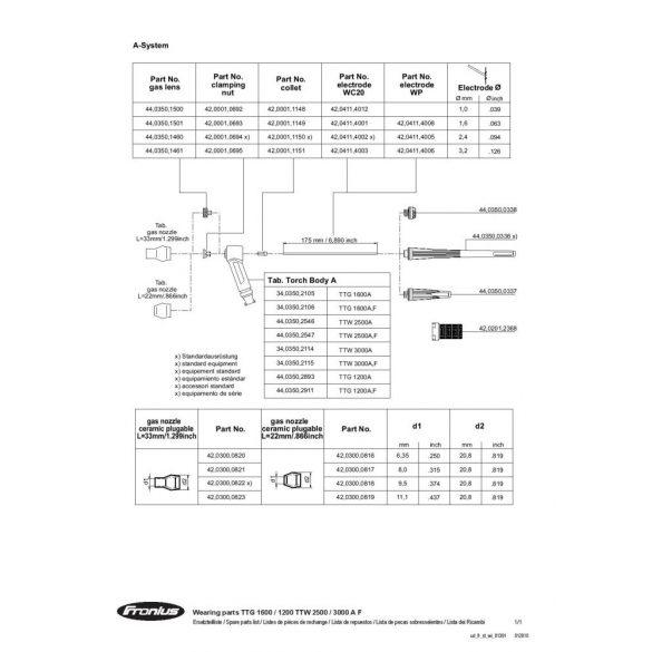 Fronius TTW2500A F++/UD/4m távszabályzós AWI pisztoly - 4.035.850