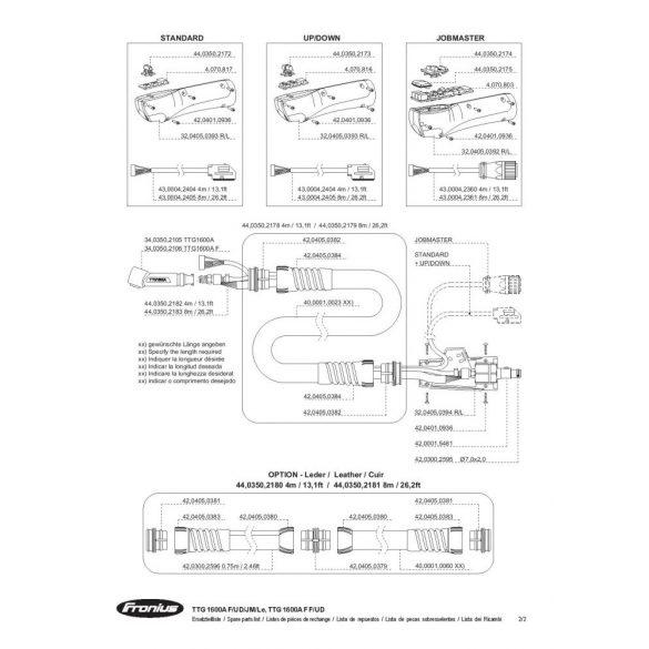 Fronius TTG1600A F/UD/4m távszabályzós AWI pisztoly - 4.035.689