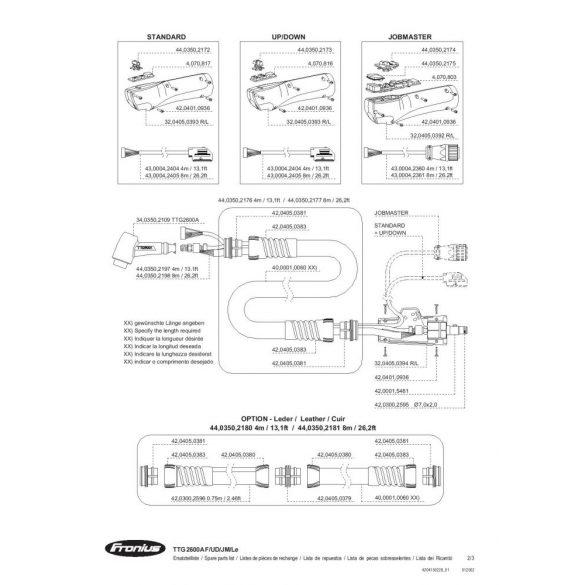 Fronius TTG2600A F/UD/4m távszabályzós AWI pisztoly - 4.035.744